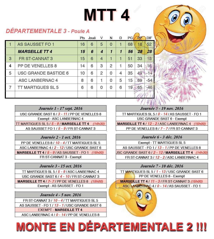 Saison 2016 2017 Association Club Marseille Tennis De Table Ping Pong